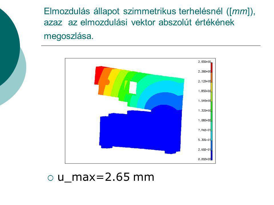 Elmozdulás állapot szimmetrikus terhelésnél ([mm]), azaz az elmozdulási vektor abszolút értékének megoszlása.